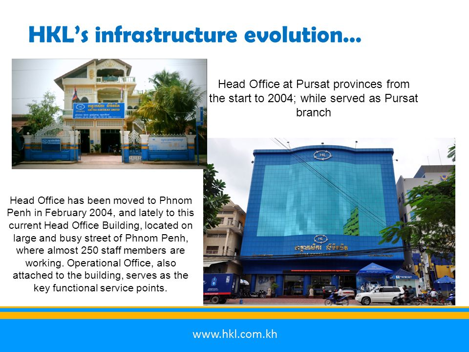 HKL's infrastructure evolution… Head Office at Pursat provinces from the start to 2004; while served as Pursat branch Head Office has been moved to Phnom Penh in February 2004, and lately to this current Head Office Building, located on large and busy street of Phnom Penh, where almost 250 staff members are working.