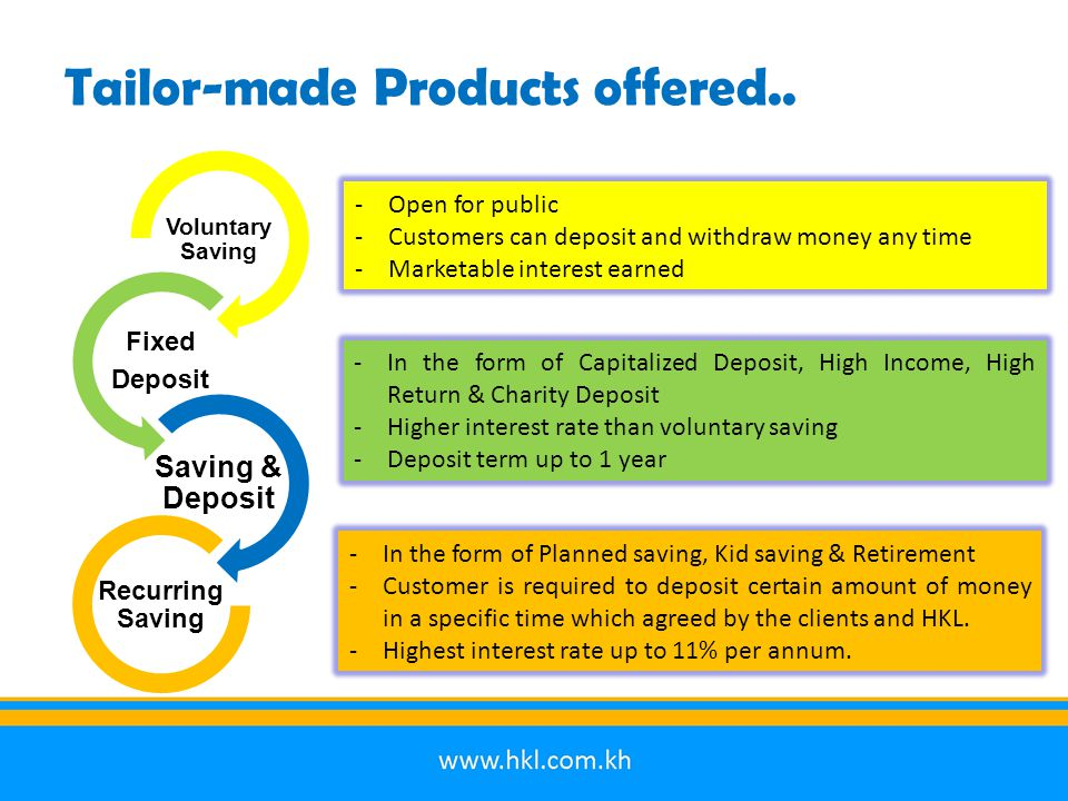 Voluntary Saving Fixed Deposit Saving & Deposit Recurring Saving - Open for public -Customers can deposit and withdraw money any time -Marketable inte