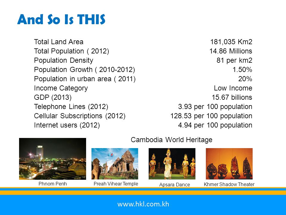 Total Land Area181,035 Km2 Total Population ( 2012)14.86 Millions Population Density81 per km2 Population Growth ( 2010-2012)1.50% Population in urban