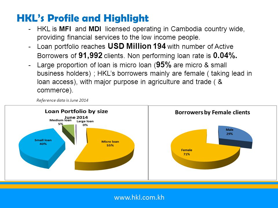 Evolution of HKL's financial products 2008 2010 2012 2013 2014  Micro Banker System  Off line & Stand along MIS system General Loan  General Loan with various business purpose  Compulsory savings  Local Money Transfer Public Saving Collect Deposits from public MDI license  Core Banking System  ATM Incept Mobile Banking Go live ATM service Specific loan  Green Loan  Student Loan Mobile Banking  SMS notification More specific product Innovation  SME loan  Mobile Banking (USSD & Mobile App)