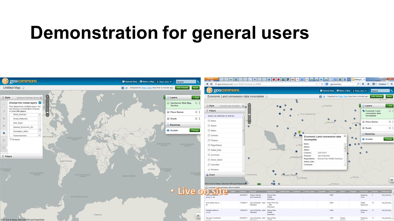 Demonstration for general users