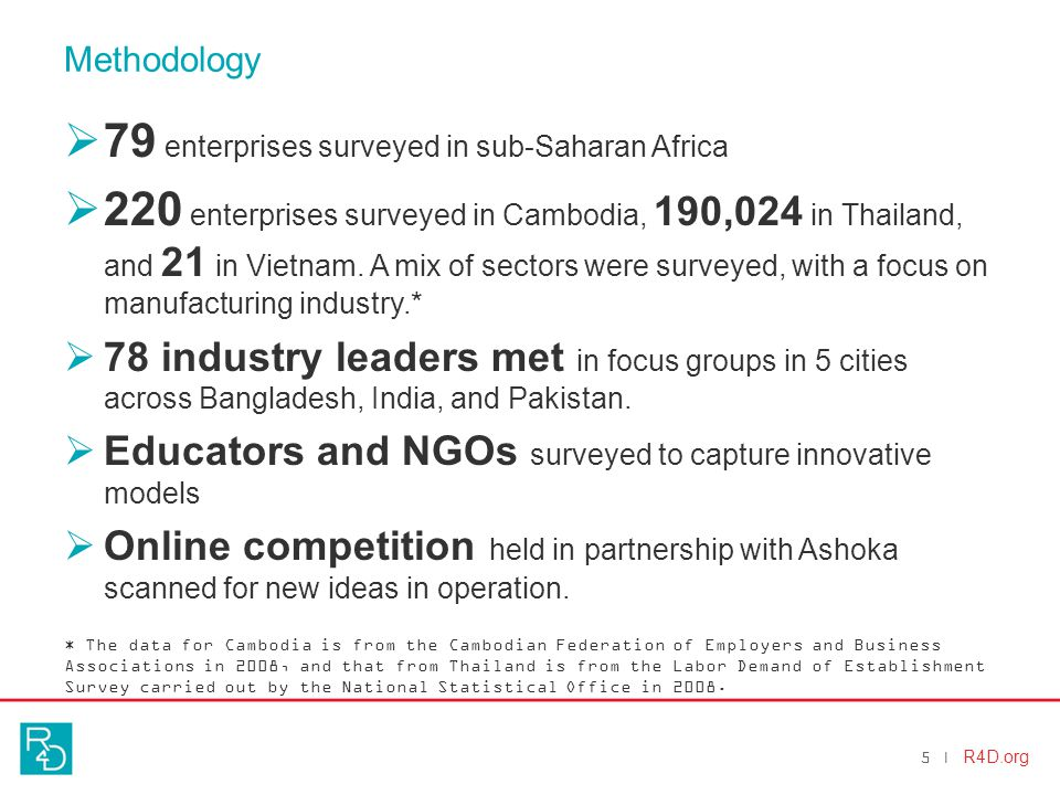 Methodology  79 enterprises surveyed in sub-Saharan Africa  220 enterprises surveyed in Cambodia, 190,024 in Thailand, and 21 in Vietnam.