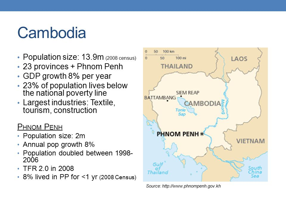 Cambodia Population size: 13.9m (2008 census) 23 provinces + Phnom Penh GDP growth 8% per year 23% of population lives below the national poverty line Largest industries: Textile, tourism, construction P HNOM P ENH Population size: 2m Annual pop growth 8% Population doubled between 1998- 2006 TFR 2.0 in 2008 8% lived in PP for <1 yr (2008 Census) Source: http://www.phnompenh.gov.kh