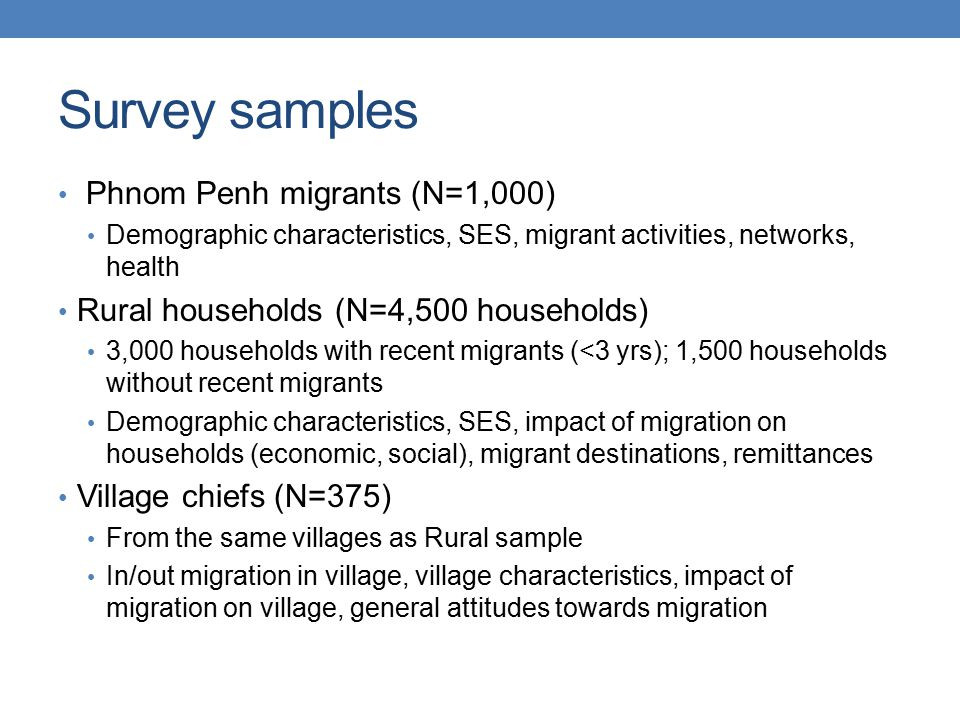 Survey samples Phnom Penh migrants (N=1,000) Demographic characteristics, SES, migrant activities, networks, health Rural households (N=4,500 households) 3,000 households with recent migrants (<3 yrs); 1,500 households without recent migrants Demographic characteristics, SES, impact of migration on households (economic, social), migrant destinations, remittances Village chiefs (N=375) From the same villages as Rural sample In/out migration in village, village characteristics, impact of migration on village, general attitudes towards migration