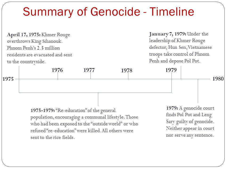 Cambodia Genocide. Perpetrators When: April 17, 1975 – January 7 ...