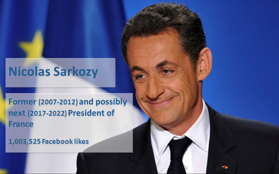 Nicolas Sarkozy Former (2007-2012) and possibly next (2017-2022) President of France 1,003,525 Facebook likes Former (2007-2012) and possibly next (2017-2022) President of France 1,003,525 Facebook likes