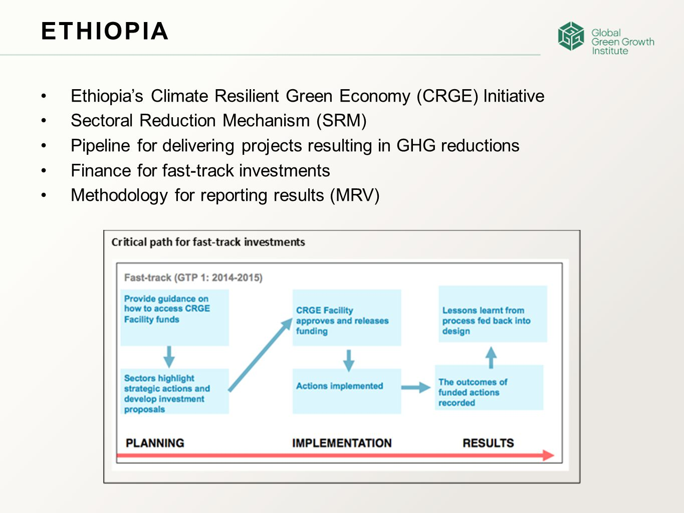 ETHIOPIA Ethiopia's Climate Resilient Green Economy (CRGE) Initiative Sectoral Reduction Mechanism (SRM) Pipeline for delivering projects resulting in GHG reductions Finance for fast-track investments Methodology for reporting results (MRV)