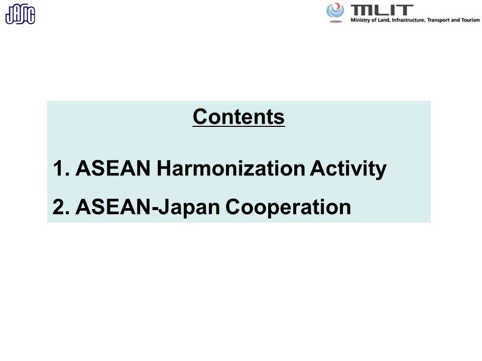 Contents 1. ASEAN Harmonization Activity 2. ASEAN-Japan Cooperation