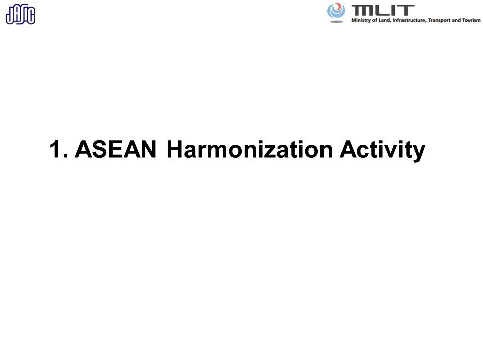1. ASEAN Harmonization Activity