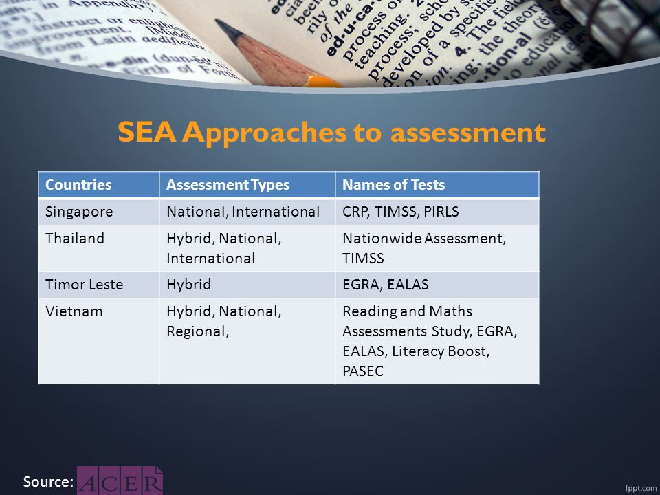 SEA Approaches to assessment Source: CountriesAssessment TypesNames of Tests SingaporeNational, InternationalCRP, TIMSS, PIRLS ThailandHybrid, National, International Nationwide Assessment, TIMSS Timor LesteHybridEGRA, EALAS VietnamHybrid, National, Regional, Reading and Maths Assessments Study, EGRA, EALAS, Literacy Boost, PASEC