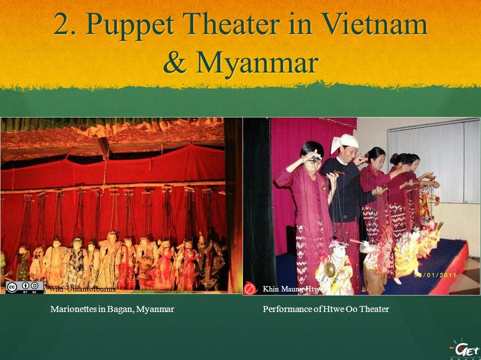 2. Puppet Theater in Vietnam & Myanmar Performance of Htwe Oo Theater Wiki Uthantofburma Marionettes in Bagan, Myanmar Khin Maung Htwe