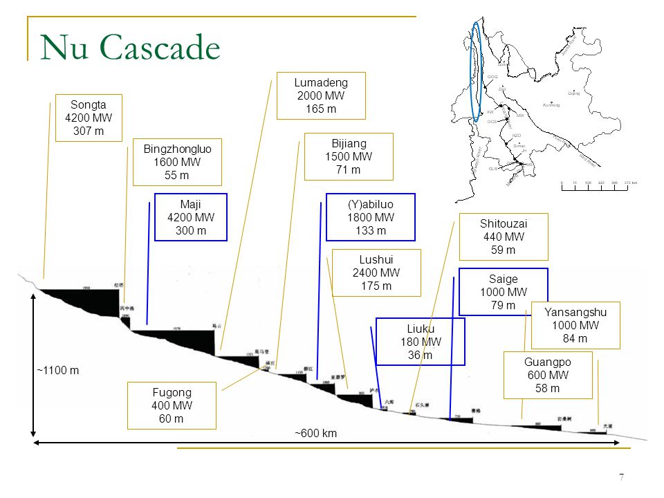 Energy Profile: Cambodia Installed capacity: ~0.012 GW Theoretical capacity: ~10 GW Much of infrastructure, including power grid, was destroyed during latter half of 1900s Widespread dependence on diesel generators for power (high cost, highly polluting, dependent on oil imports) More than 20 isolated systems