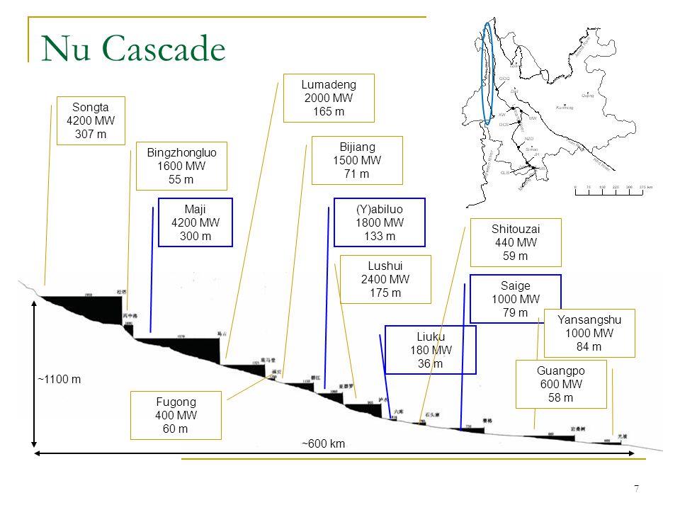 7 Nu Cascade ~600 km ~1100 m Songta 4200 MW 307 m Bingzhongluo 1600 MW 55 m Maji 4200 MW 300 m Lumadeng 2000 MW 165 m Fugong 400 MW 60 m Bijiang 1500 MW 71 m (Y)abiluo 1800 MW 133 m Liuku 180 MW 36 m Shitouzai 440 MW 59 m Lushui 2400 MW 175 m Saige 1000 MW 79 m Yansangshu 1000 MW 84 m Guangpo 600 MW 58 m