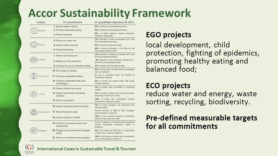 International Cases in Sustainable Travel & Tourism Accor Sustainability Framework EGO projects local development, child protection, fighting of epidemics, promoting healthy eating and balanced food; ECO projects reduce water and energy, waste sorting, recycling, biodiversity.