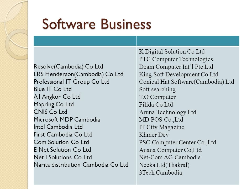 Software Business Resolve(Cambodia) Co Ltd LRS Henderson(Cambodia) Co Ltd Professional IT Group Co Ltd Blue IT Co Ltd A1 Angkor Co Ltd Mapring Co Ltd CNIS Co Ltd Microsoft MDP Cambodia Intel Cambodia Ltd First Cambodia Co Ltd Com Solution Co Ltd E Net Solution Co Ltd Net I Solutions Co Ltd Narita distribution Cambodia Co Ltd K Digital Solution Co Ltd PTC Computer Technologies Deam Computer Int'l Pte Ltd King Soft Development Co Ltd Conical Hat Software(Cambodia) Ltd Soft searching T.O Computer Filida Co Ltd Aruna Technology Ltd MD POS Co.,Ltd IT City Magazine Khmer Dev PSC Computer Center Co.,Ltd Anana Computer Co,Ltd Net-Com AG Cambodia Neeka Ltd(Thakral) 3Tech Cambodia