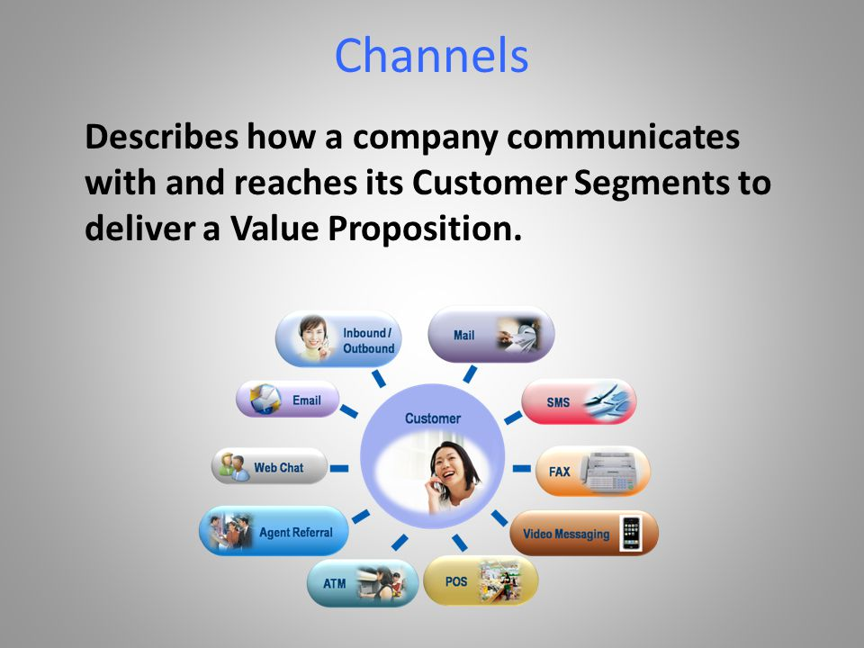 Channels Describes how a company communicates with and reaches its Customer Segments to deliver a Value Proposition.