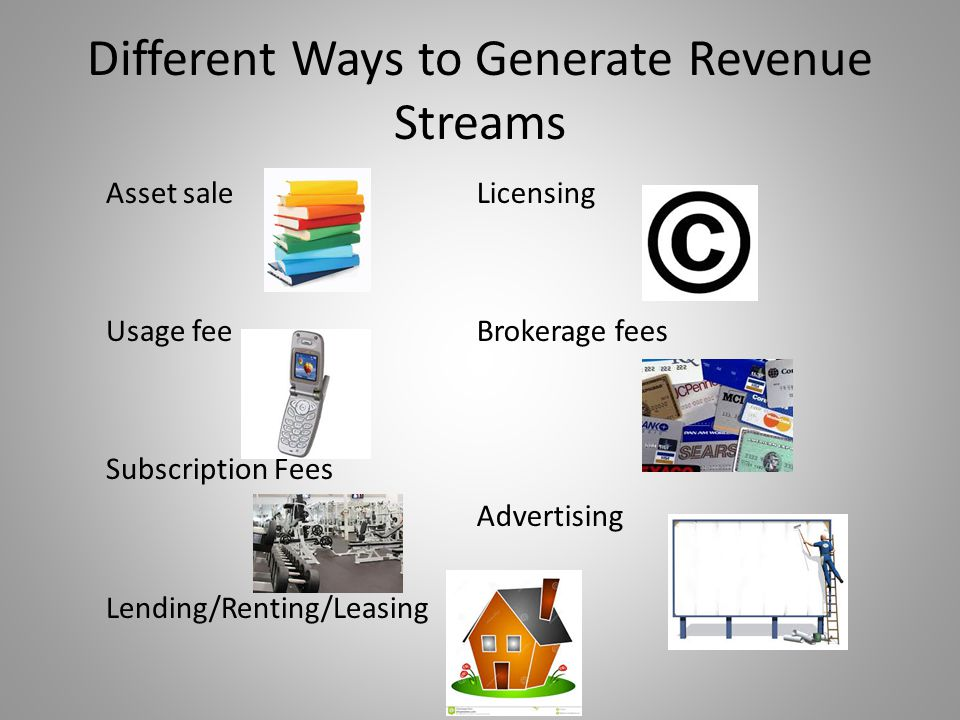 Different Ways to Generate Revenue Streams Asset sale Usage fee Subscription Fees Lending/Renting/Leasing Licensing Brokerage fees Advertising