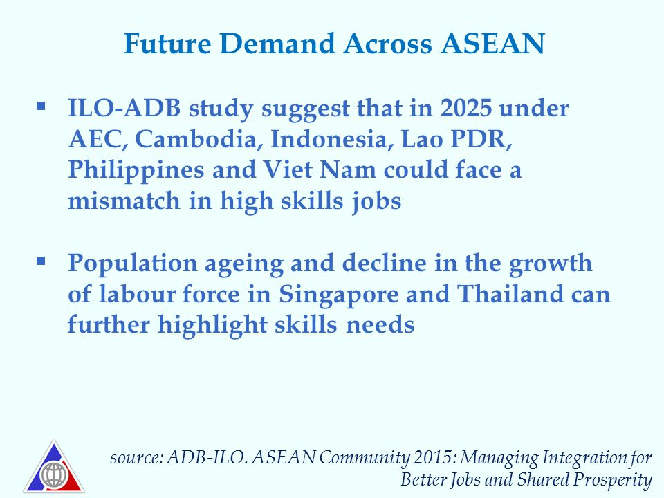 Future Demand Across ASEAN  ILO-ADB study suggest that in 2025 under AEC, Cambodia, Indonesia, Lao PDR, Philippines and Viet Nam could face a mismatc