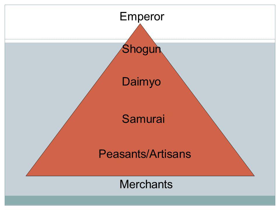 Emperor Shogun Daimyo Samurai Peasants/Artisans Merchants