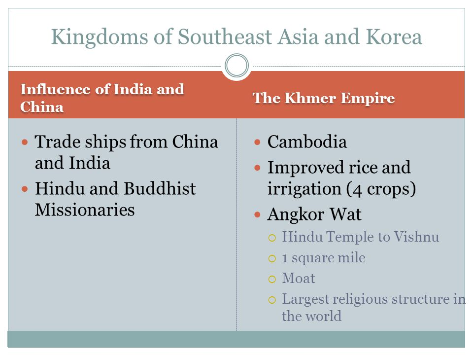 Influence of India and China The Khmer Empire Trade ships from China and India Hindu and Buddhist Missionaries Cambodia Improved rice and irrigation (4 crops) Angkor Wat  Hindu Temple to Vishnu  1 square mile  Moat  Largest religious structure in the world Kingdoms of Southeast Asia and Korea