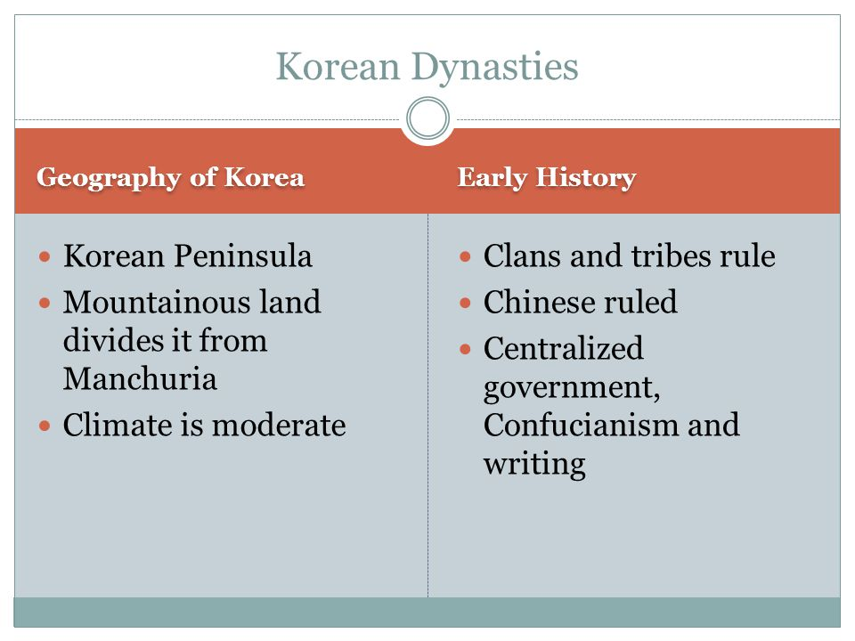Geography of Korea Early History Korean Peninsula Mountainous land divides it from Manchuria Climate is moderate Clans and tribes rule Chinese ruled Centralized government, Confucianism and writing Korean Dynasties