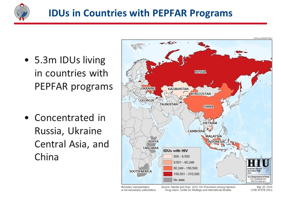 IDUs in Countries with PEPFAR Programs 5.3m IDUs living in countries with PEPFAR programs Concentrated in Russia, Ukraine Central Asia, and China