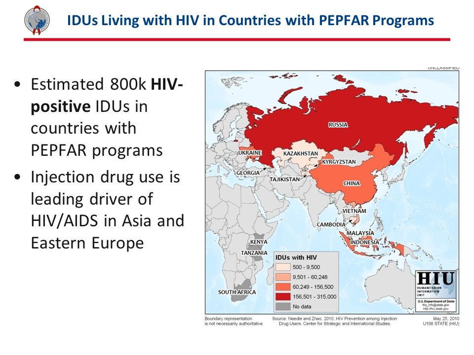 IDUs Living with HIV in Countries with PEPFAR Programs Estimated 800k HIV- positive IDUs in countries with PEPFAR programs Injection drug use is leading driver of HIV/AIDS in Asia and Eastern Europe
