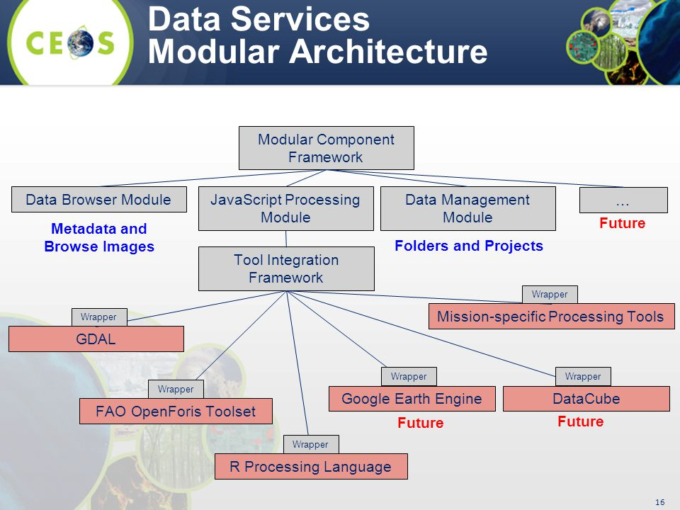 16 Data Services Modular Architecture FAO OpenForis Toolset Tool Integration Framework Mission-specific Processing Tools Google Earth Engine Future Mo