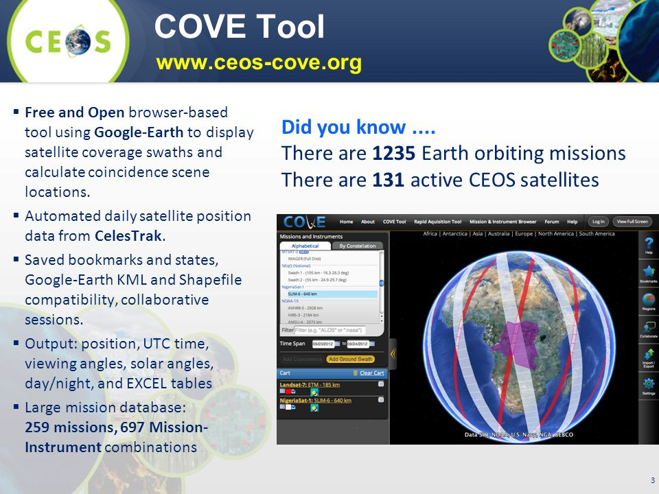 4 COVE Features  Data Overlays: Landsat WRS, Sentinel-2 tiles, ASTER DEM, GlobCover, MODIS LCC.