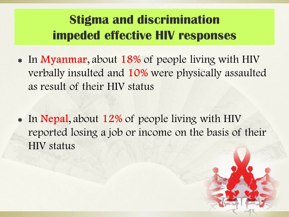 Stigma and discrimination impeded effective HIV responses  In Myanmar, about 18% of people living with HIV verbally insulted and 10% were physically