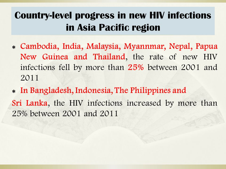 Country-level progress in new HIV infections in Asia Pacific region  Cambodia, India, Malaysia, Myannmar, Nepal, Papua New Guinea and Thailand, the rate of new HIV infections fell by more than 25% between 2001 and 2011  In Bangladesh, Indonesia, The Philippines and Sri Lanka, the HIV infections increased by more than 25% between 2001 and 2011