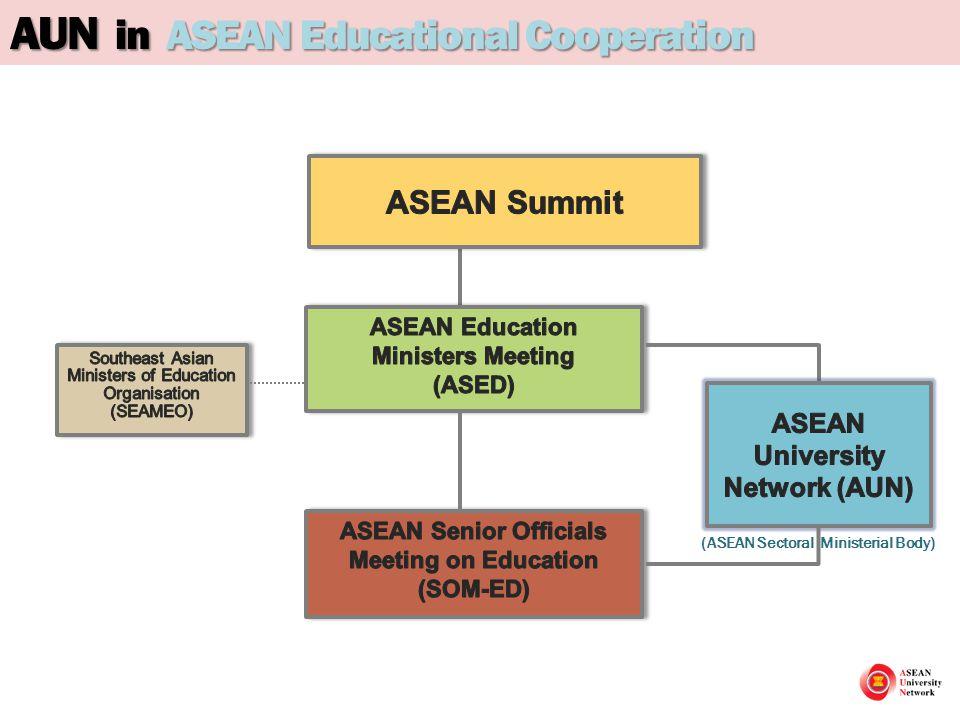 ASEAN University Network the Structure AUN Board of Trustees (AUN-BOT) AUN Secretariat 26 AUN Member Universities AUN Secretariat Strategies