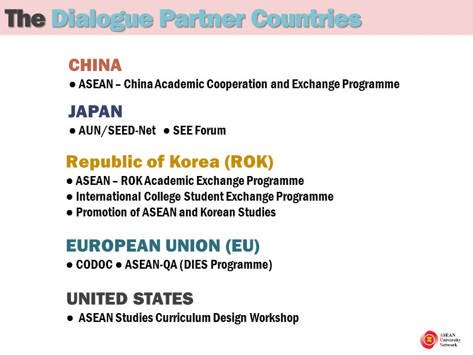 The Dialogue Partner Countries CHINA ● ASEAN – China Academic Cooperation and Exchange Programme JAPAN ● AUN/SEED-Net ● SEE Forum Republic of Korea (ROK) ● ASEAN – ROK Academic Exchange Programme ● International College Student Exchange Programme ● Promotion of ASEAN and Korean Studies EUROPEAN UNION (EU) ● CODOC ● ASEAN-QA (DIES Programme) UNITED STATES ● ASEAN Studies Curriculum Design Workshop