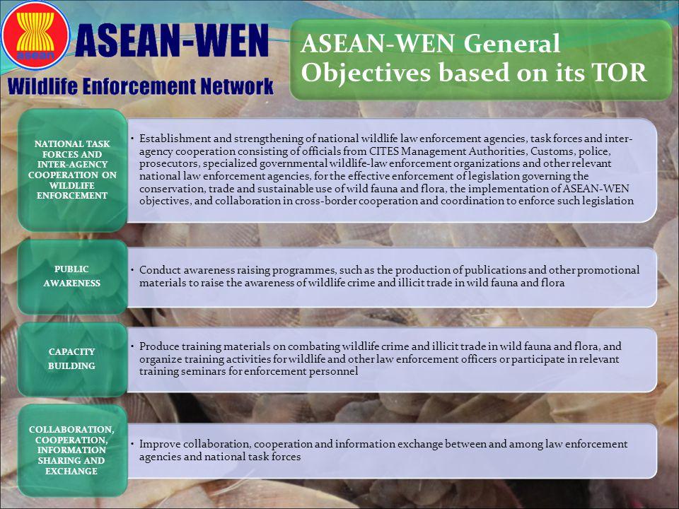 19 ASEAN Wildlife Enforcement Network (ASEAN-WEN) Program Coordination Unit c/o Department of National Parks, Wildlife and Plant Conservation Ground Floor, Piroj Suvanakorn Building 61 Phaholyothin Road, Chatuchak, Bangkok 10900, Thailand Tel/Fax.