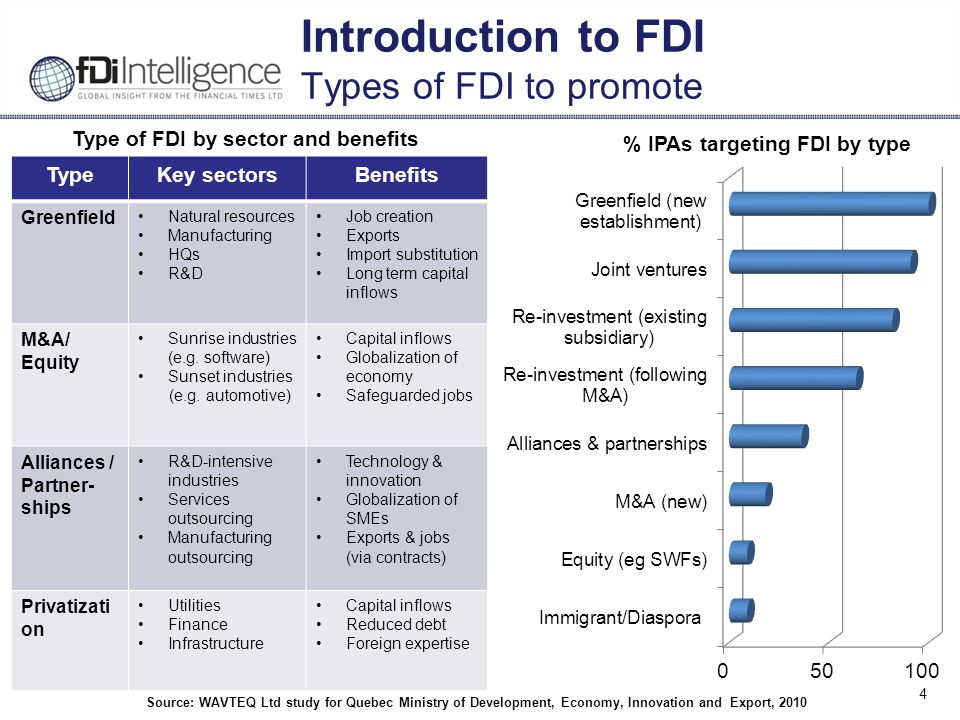 15 Foreign direct investment in LDCs, Landlocked Economies and Economies in Transition in Asia and the Pacific FDI PERFORMANCE OF THE 16 COUNTRIES