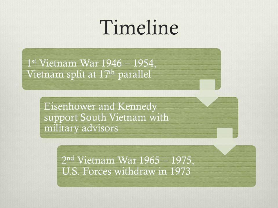 Korea vs.Vietnam Korea N.