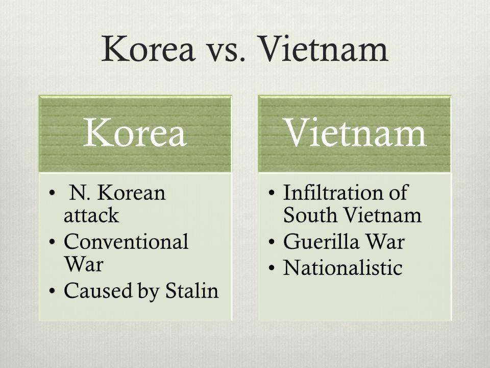 Korea vs. Vietnam Korea N.