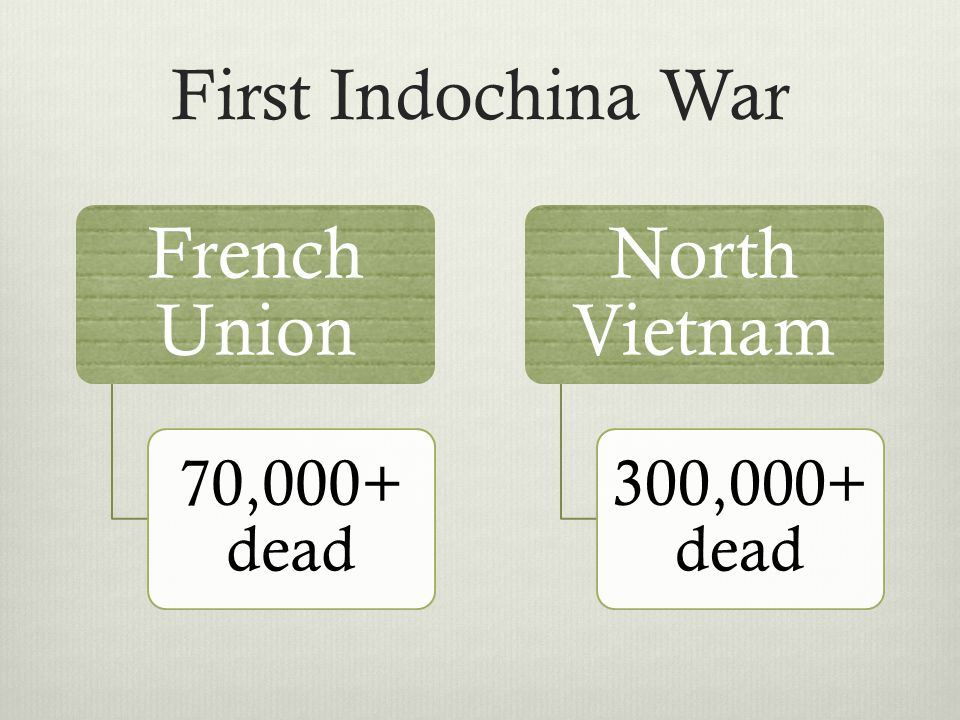 First Indochina War French Union 70,000+ dead North Vietnam 300,000+ dead