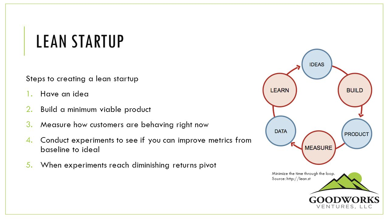 LEAN STARTUP Steps to creating a lean startup 1.Have an idea 2.Build a minimum viable product 3.Measure how customers are behaving right now 4.Conduct experiments to see if you can improve metrics from baseline to ideal 5.When experiments reach diminishing returns pivot Minimize the time through the loop.