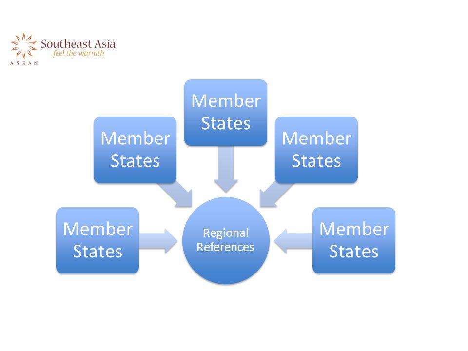 Regional References Member States