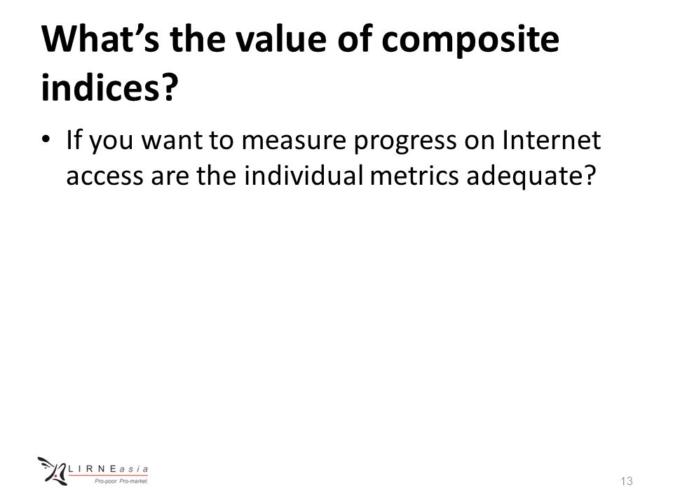 What's the value of composite indices.