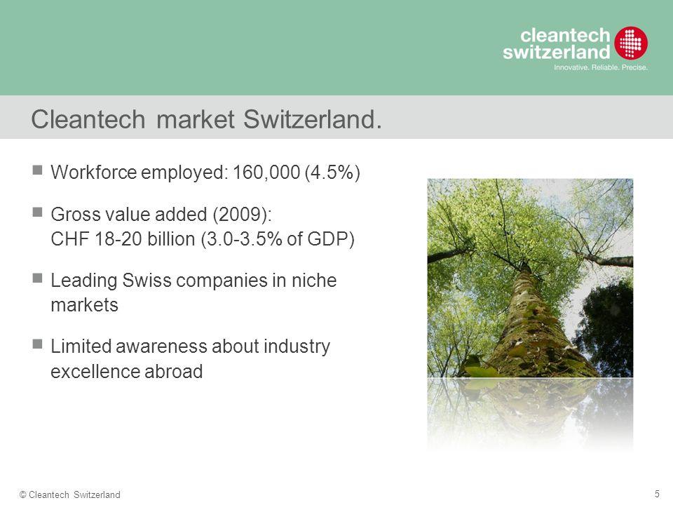 5 © Cleantech Switzerland Cleantech market Switzerland.
