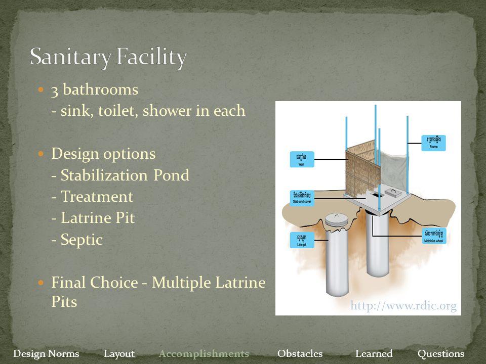Shower Latrine Pit Toilet &Sink