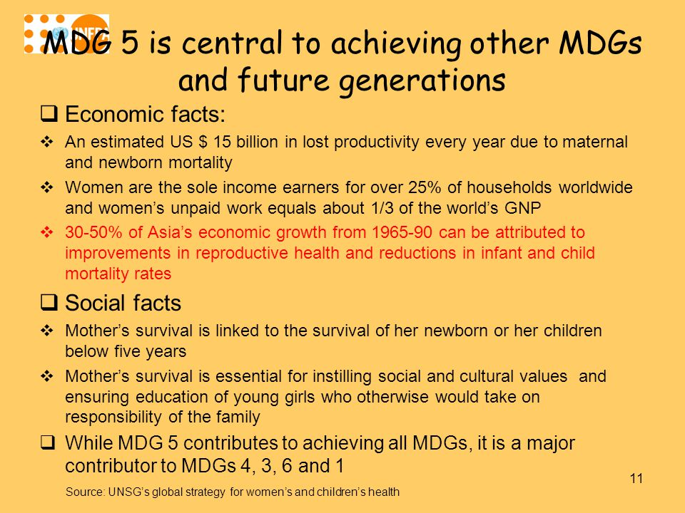 MDG 5 is central to achieving other MDGs and future generations  Economic facts:  An estimated US $ 15 billion in lost productivity every year due to maternal and newborn mortality  Women are the sole income earners for over 25% of households worldwide and women's unpaid work equals about 1/3 of the world's GNP  30-50% of Asia's economic growth from 1965-90 can be attributed to improvements in reproductive health and reductions in infant and child mortality rates  Social facts  Mother's survival is linked to the survival of her newborn or her children below five years  Mother's survival is essential for instilling social and cultural values and ensuring education of young girls who otherwise would take on responsibility of the family  While MDG 5 contributes to achieving all MDGs, it is a major contributor to MDGs 4, 3, 6 and 1 Source: UNSG's global strategy for women's and children's health 11