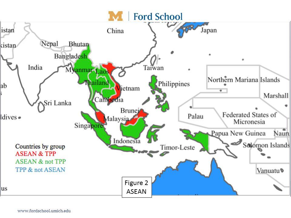 www.fordschool.umich.edu Figure 2 ASEAN