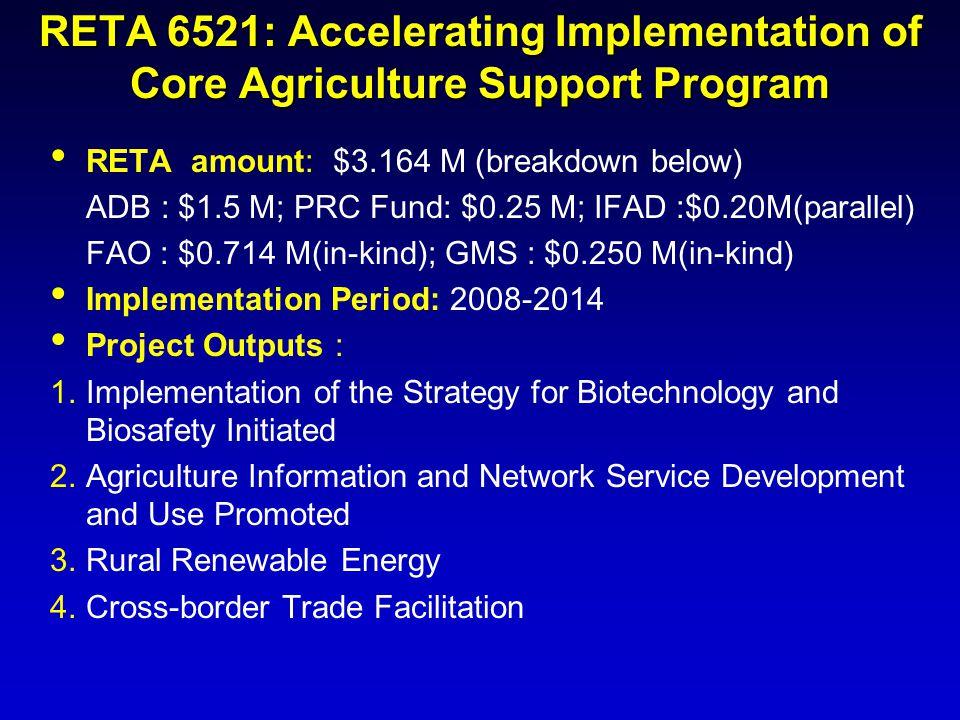 RETA 6521: Accelerating Implementation of Core Agriculture Support Program RETA amount: $3.164 M (breakdown below) ADB : $1.5 M; PRC Fund: $0.25 M; IF