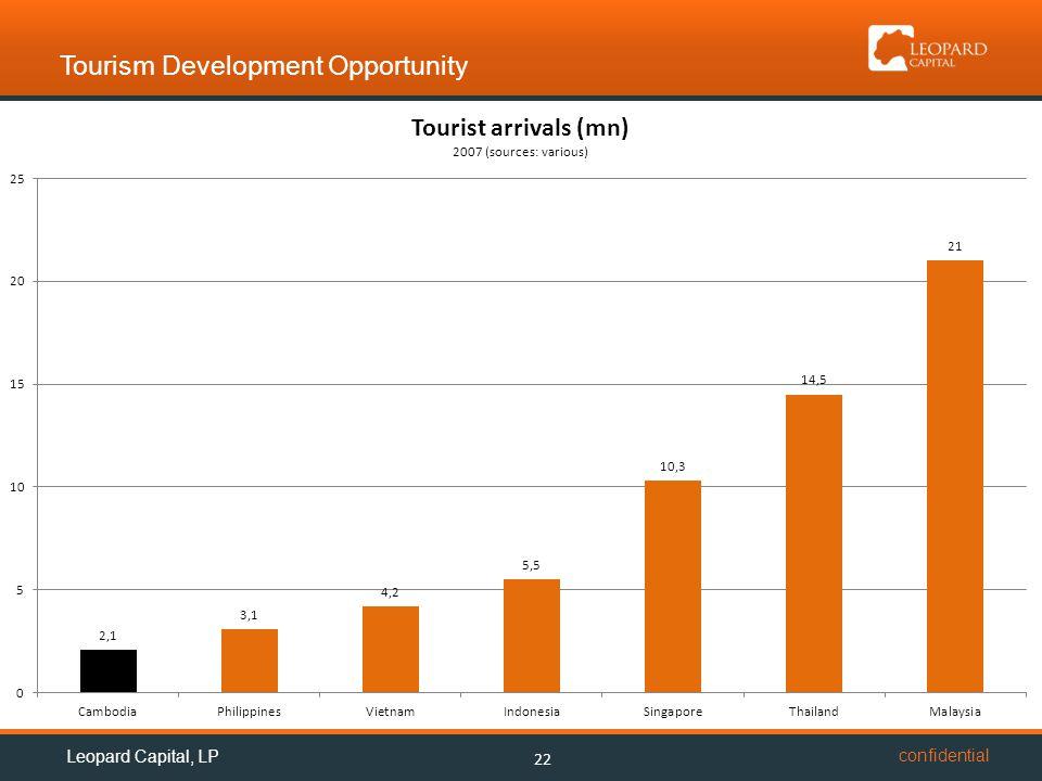 confidential Tourism Development Opportunity 22 Leopard Capital, LP