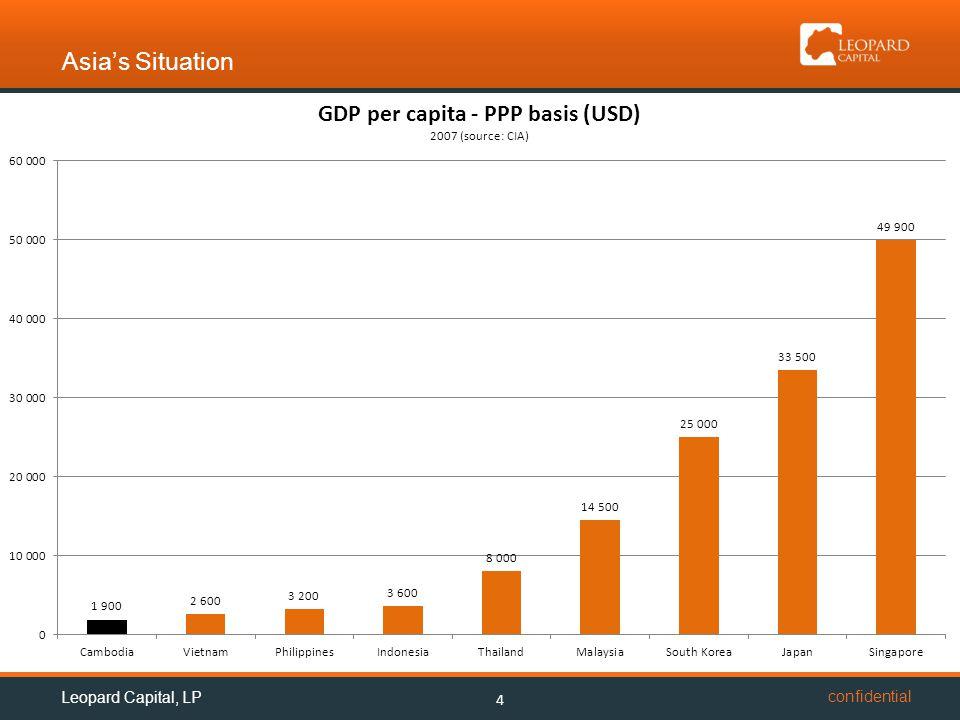confidential Asia's Situation 4 Leopard Capital, LP