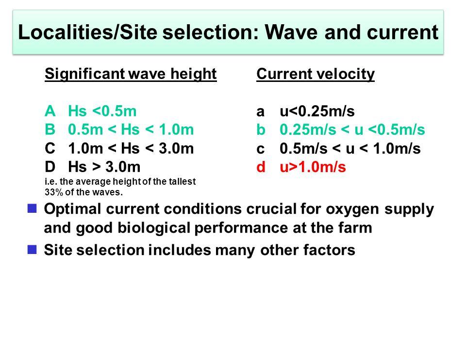 Current velocity au<0.25m/s b0.25m/s < u <0.5m/s c0.5m/s < u < 1.0m/s du>1.0m/s Significant wave height AHs <0.5m B0.5m < Hs < 1.0m C1.0m < Hs < 3.0m DHs > 3.0m i.e.