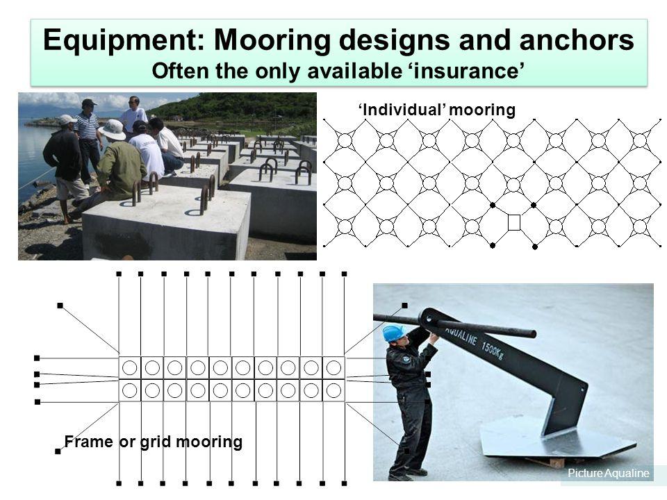'Individual' mooring Frame or grid mooring Picture Aqualine